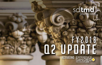 SDTMD 2018 Q2 UPDATE.png